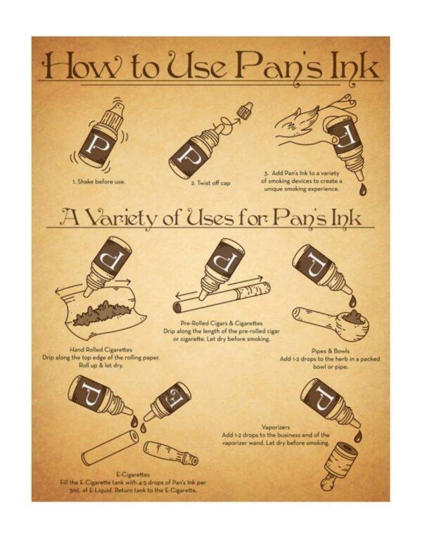 Pan's ink Focus